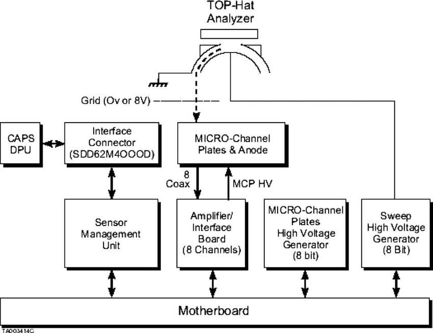 AR_8920] Electricity Diagram Download DiagramTivexi Tixat Mohammedshrine Librar Wiring 101