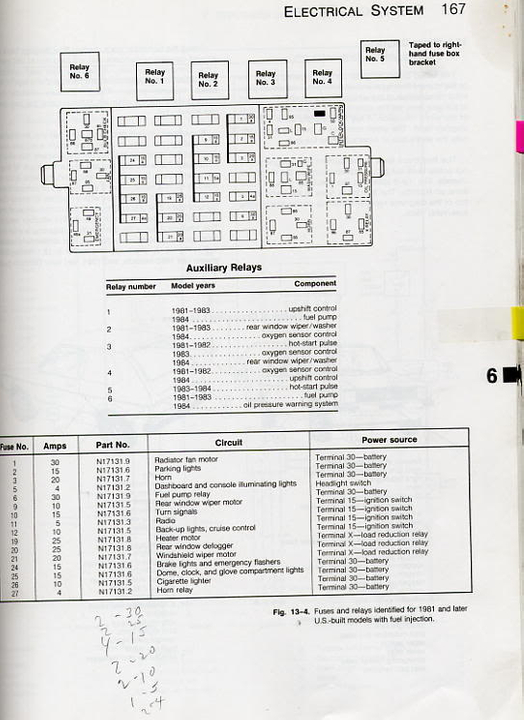 1983 Vw Rabbit Wiring Diagram