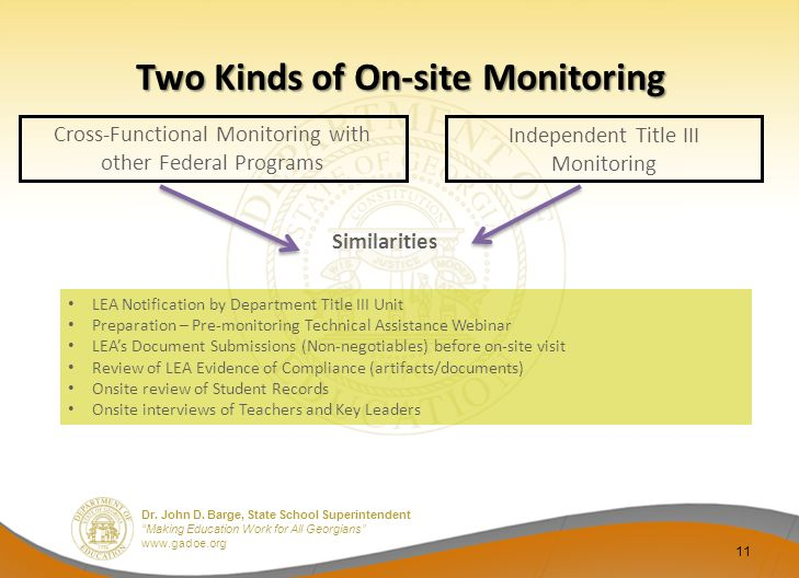 Sensational Title Iii Part A Monitoring Ppt Download Wiring Cloud Rometaidewilluminateatxorg