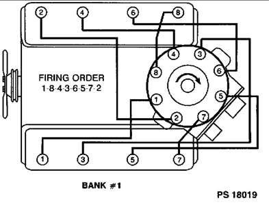 Chevy Silverado Spark Plug Wire Diagram - Wiring Diagrams DataUssel