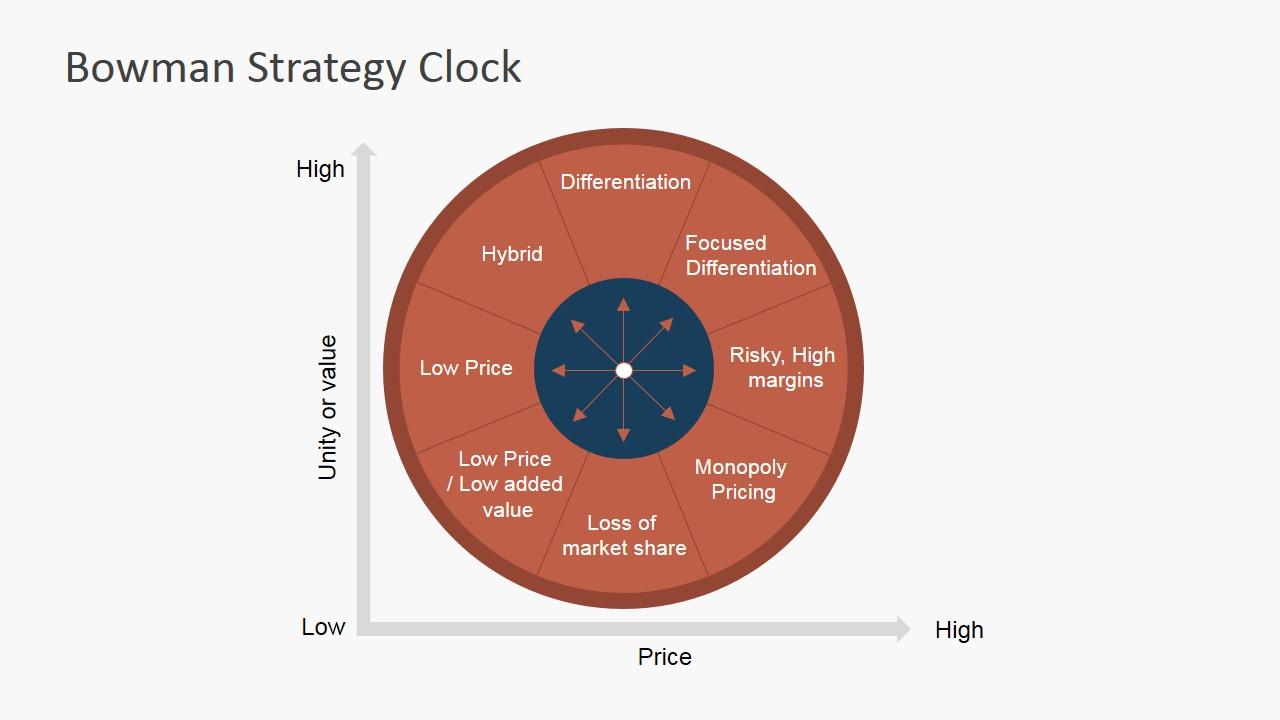 clock diagram yv 6630  clock diagram clock diagram for teaching time yv 6630  clock diagram
