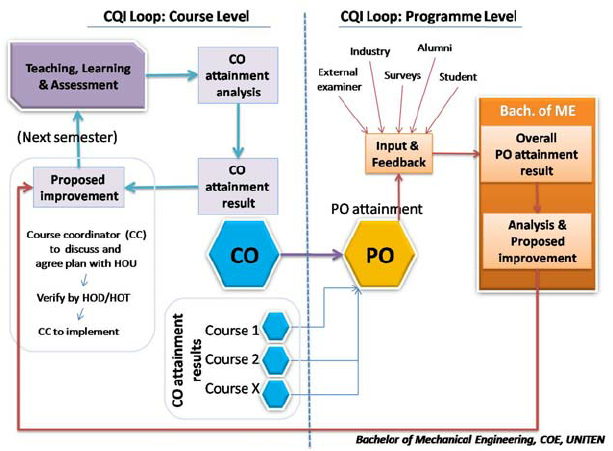 Prime Cqi Diagram Wiring Diagram Wiring Cloud Vieworaidewilluminateatxorg