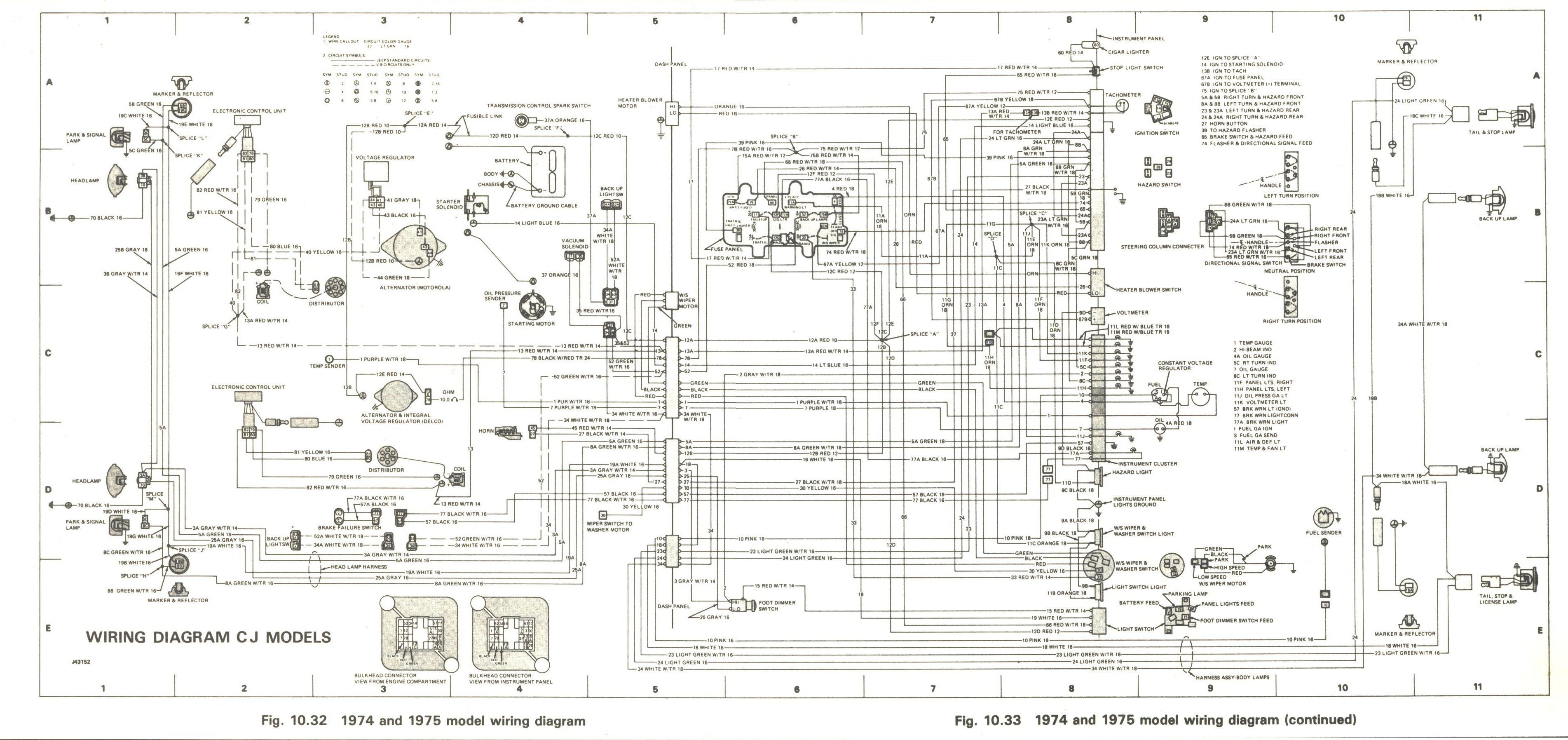 Cool 1974 Jeep Cj5 Wiring Diagram Temp Gauge Basic Electronics Wiring Wiring Cloud Domeilariaidewilluminateatxorg