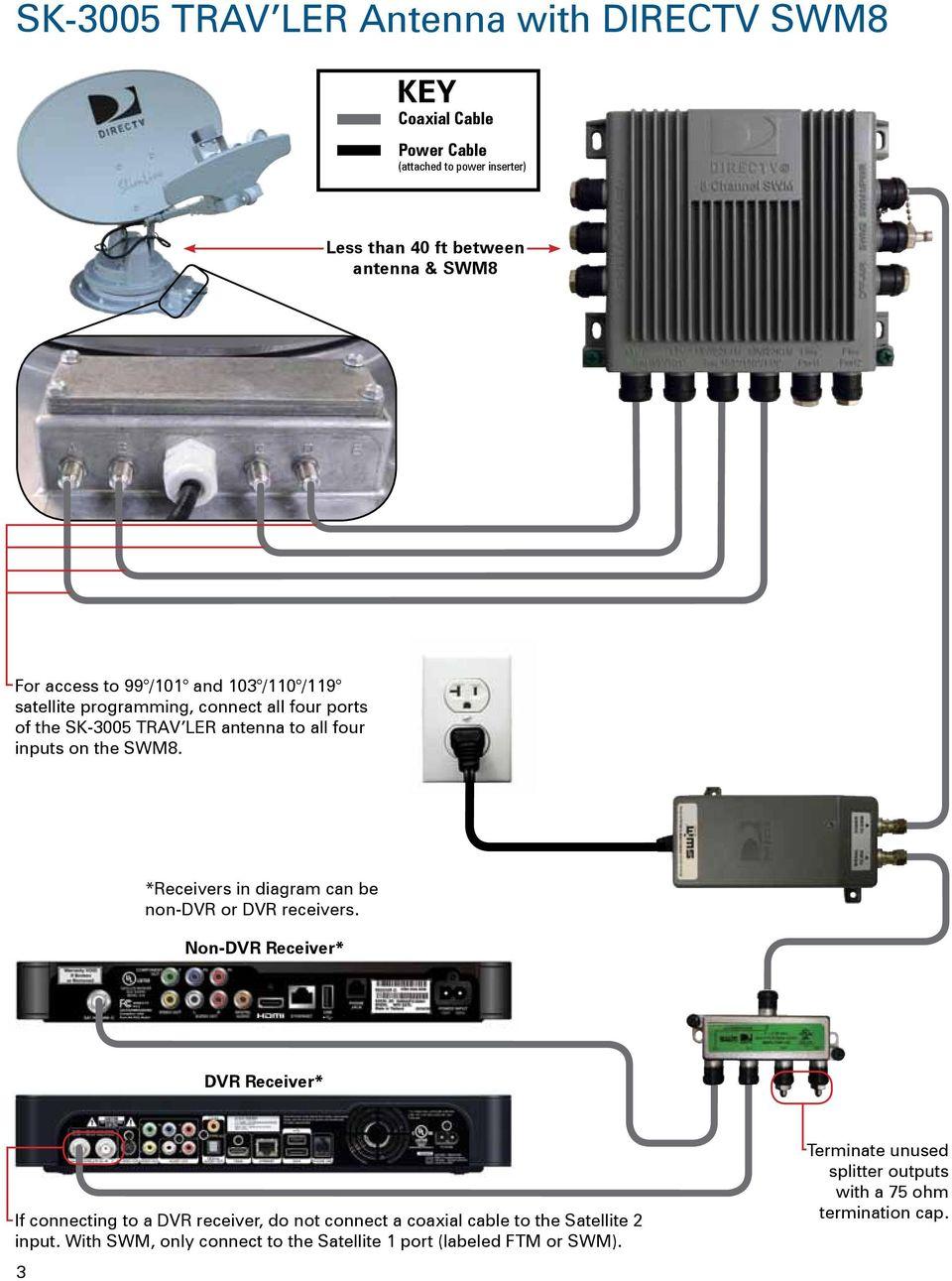 Directv Swm Lnb Wiring Diagram - Wiring Diagram For Tweeters -  audi-a3.yenpancane.jeanjaures37.frWiring Diagram Resource