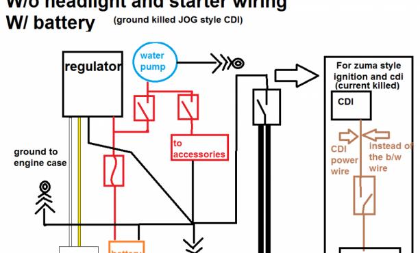 zuma wiring diagram gv 3683  1992 yamaha jog wiring diagram  gv 3683  1992 yamaha jog wiring diagram