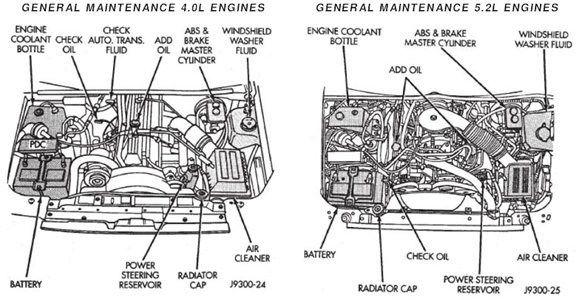 EM_5926] 2007 Grand Cherokee Engine Diagram Schematic Wiring | 1998 Jeep Grand Cherokee Engine Diagram |  | Hemt Hutpa Unho Xeira Mohammedshrine Librar Wiring 101
