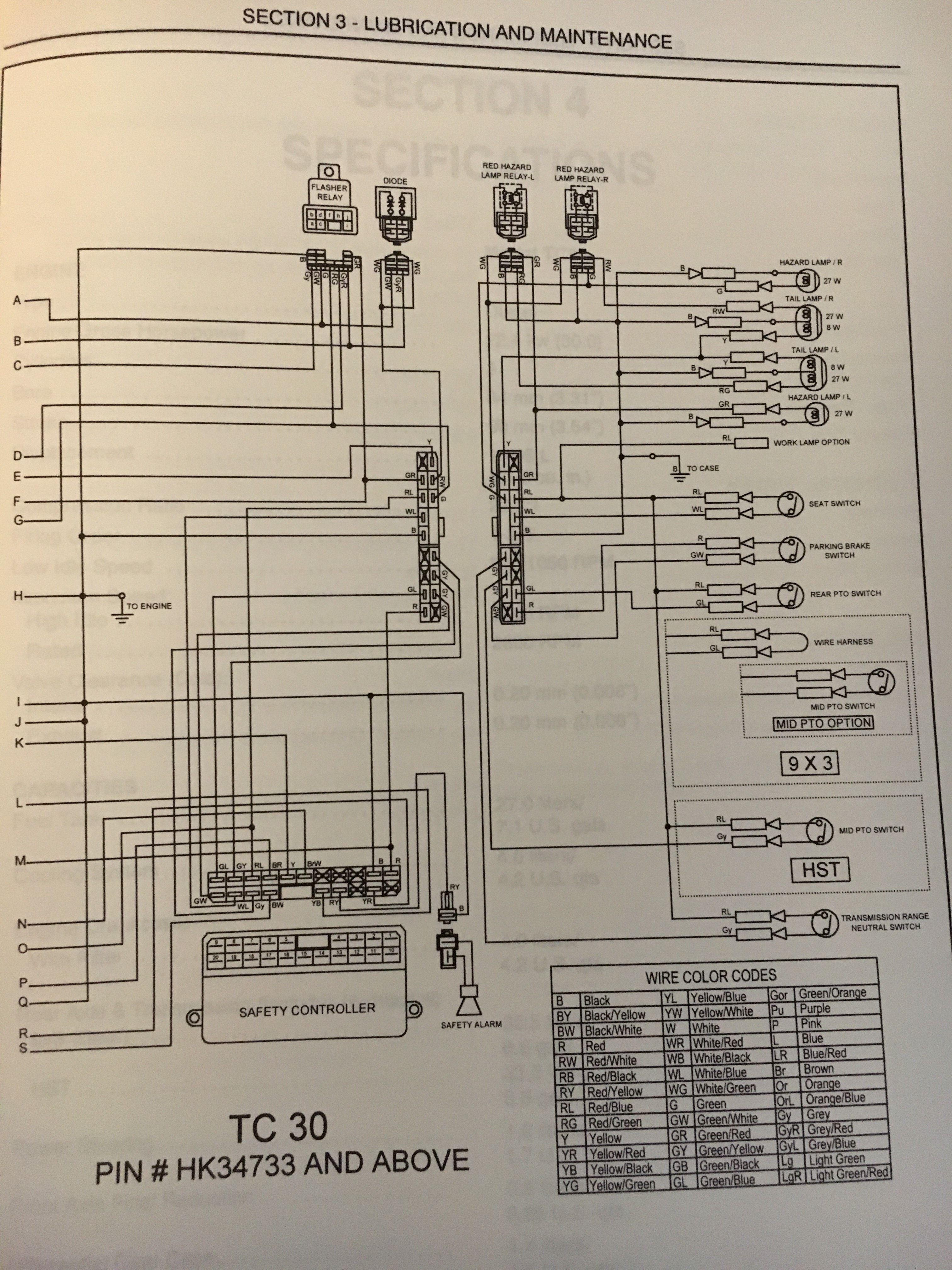 [DIAGRAM_3ER]  FM_2741] New Holland Tc30 Wiring Diagram Download Diagram | New Holland Wiring Diagrams |  | Bios Effl Cajos Vira Mohammedshrine Librar Wiring 101