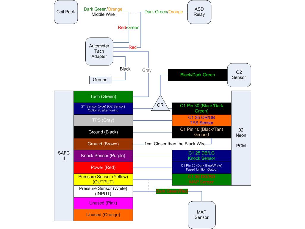 cf_7748] durango stereo wiring colors wiring diagram  xlexi tzici umize kweca atolo lopla anth bepta mohammedshrine librar wiring  101
