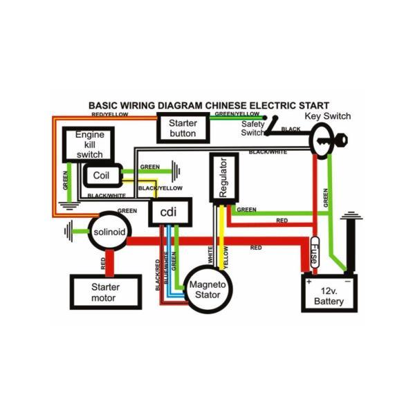 Pit Bike Magneto Wiring Diagram