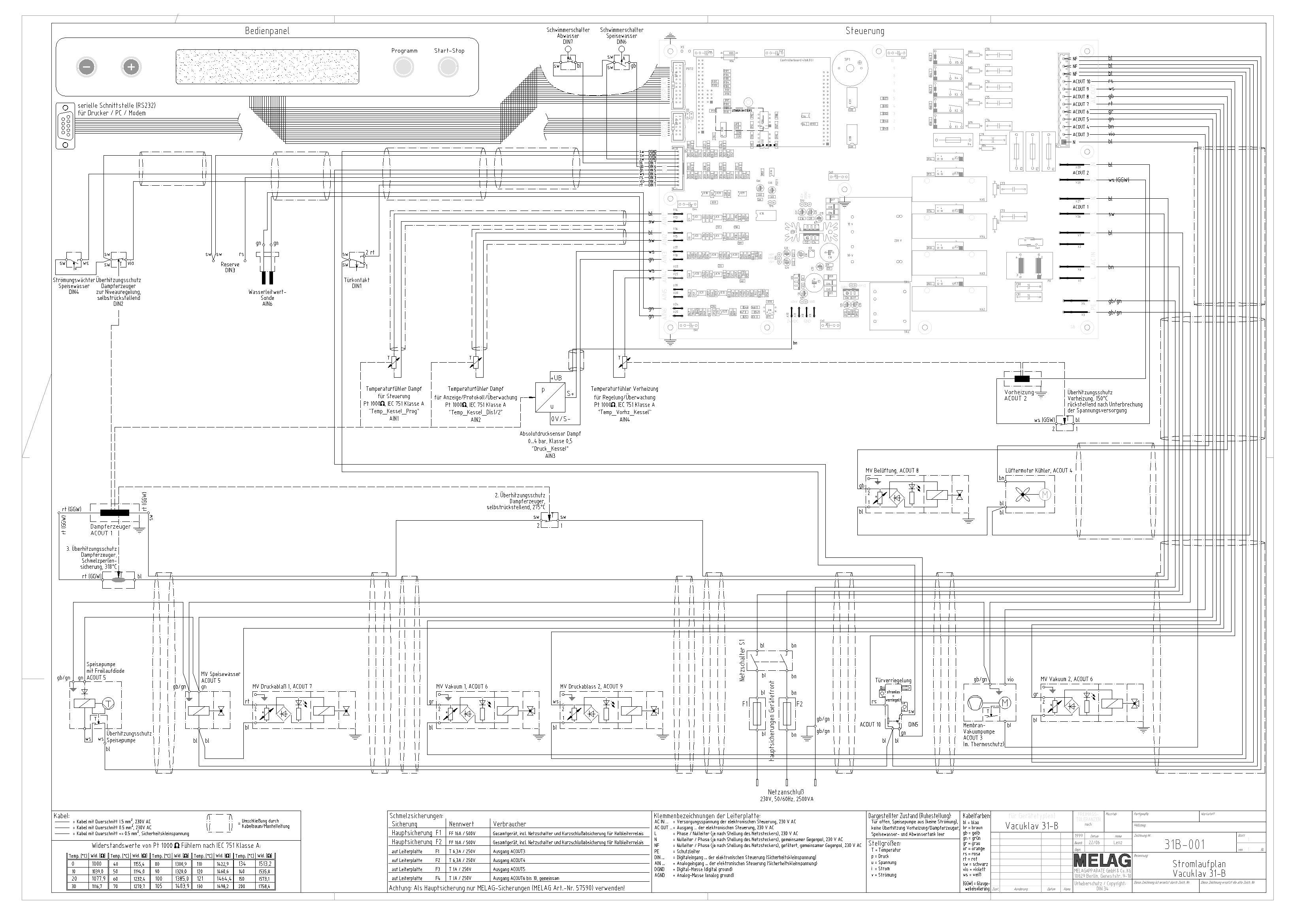 [SCHEMATICS_48DE]  GN_6498] Hospital Bed Remote Control Wiring Diagrams Wiring Diagram | Hospital Bed Remote Control Wiring Diagrams |  | Oidei Vell Aidew Illuminateatx Librar Wiring 101