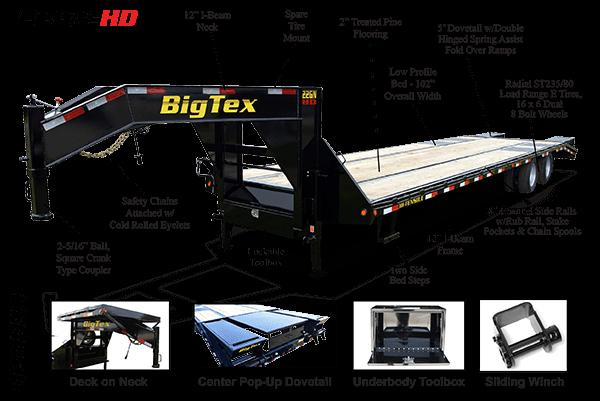 [TVPR_3874]  NY_3371] Big Tex Trailer Wiring Diagram 6 Pole Free Diagram | Big Tex 70pi Trailer Wiring Diagram |  | Obenz Benkeme Mohammedshrine Librar Wiring 101