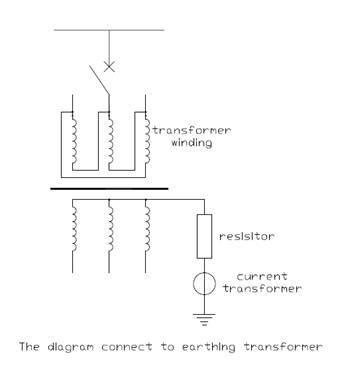wm_7580] neutral grounding resistor wiring diagram download diagram neutral grounding resistor wiring diagram line neutral ground colors usa omen unho exxlu icism mecad astic ratag ginou gue45 mohammedshrine ...