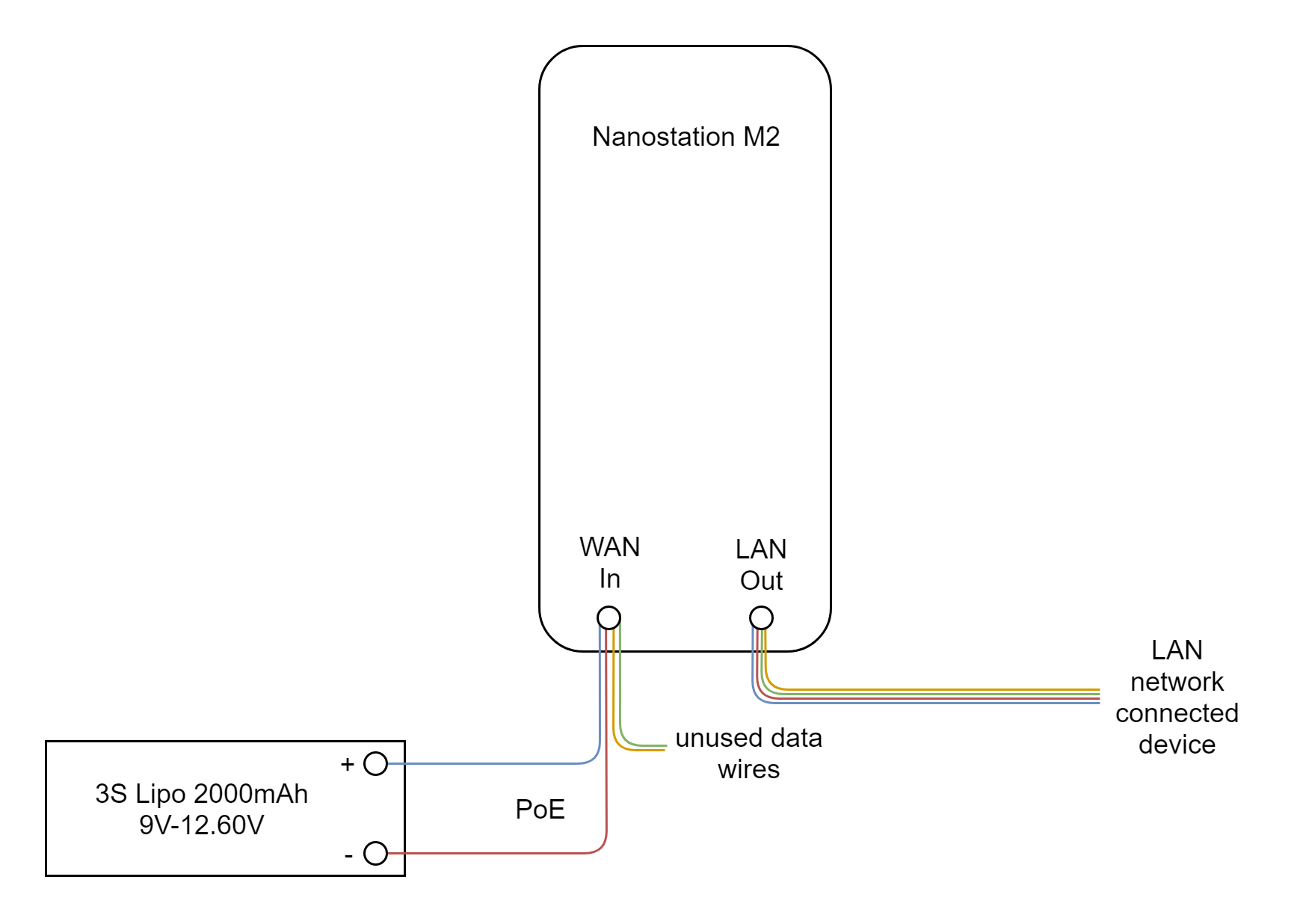ubiquiti wiring diagram mk 1149  nanostation m2 wiring diagram schematic wiring  mk 1149  nanostation m2 wiring diagram