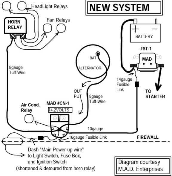 Cn 1702 Chevy Alternator Wiring Diagram Chevy Starter Wiring