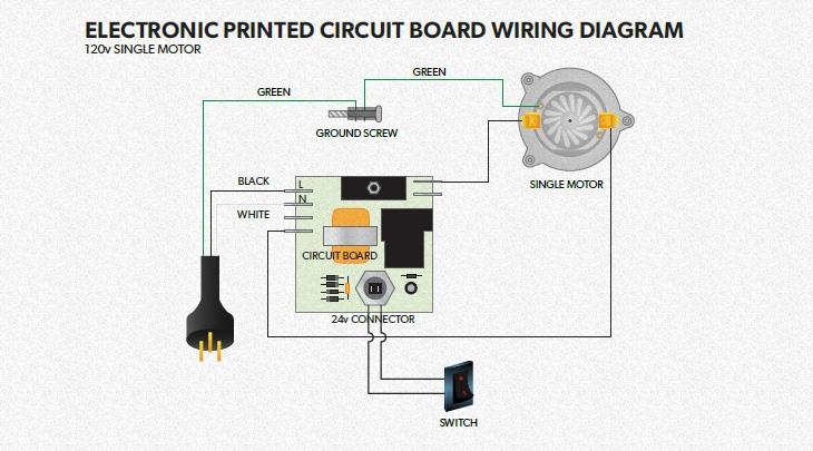 Beam Rugmaster Plus Wiring Diagram - 77 Gmc Wiring - fisher-wire .2010menanti.jeanjaures37.fr | Beam Rugmaster Plus Wiring Diagram |  | Wiring Diagram - Wiring Diagram Resource