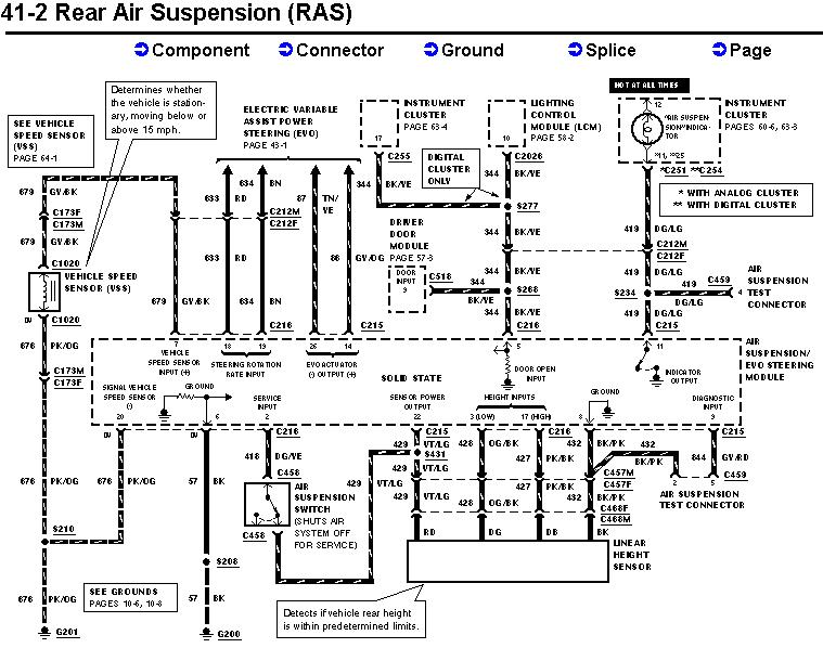2003 Lincoln Town Car Air Suspension Wiring Diagram ...
