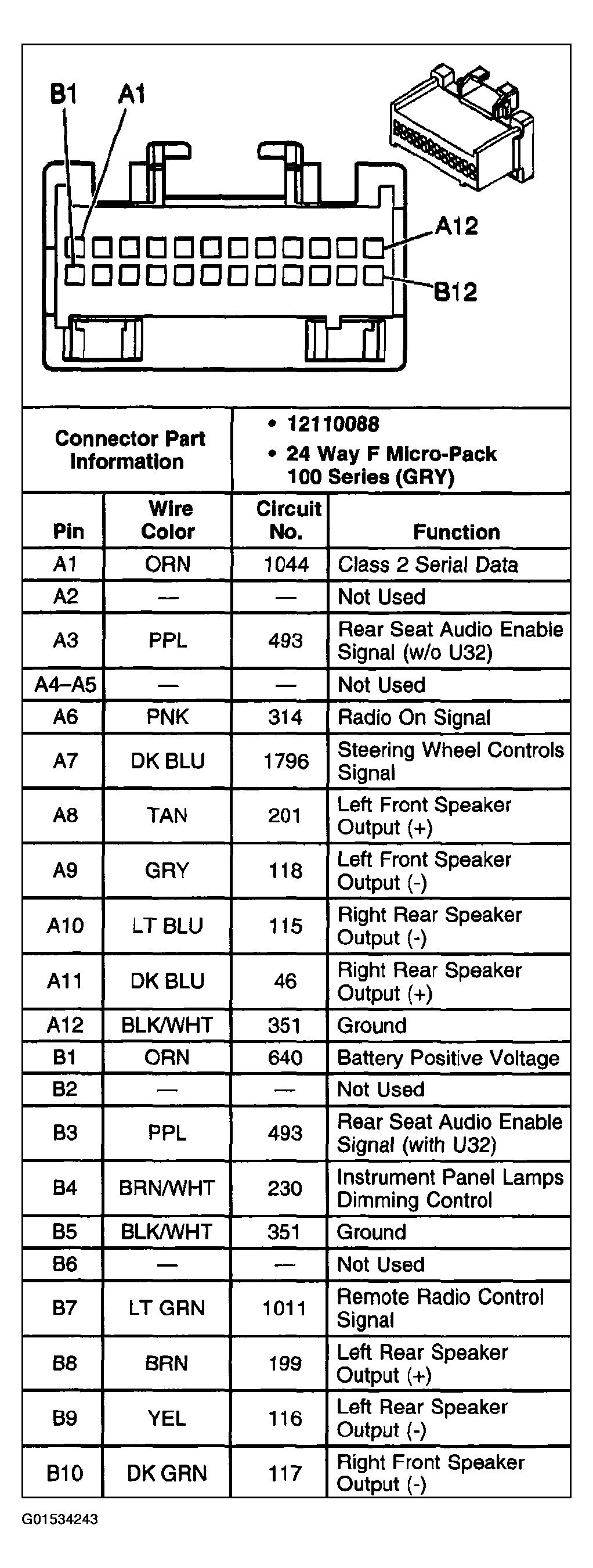 Stereo Wiring Diagram For 2000 Chevy Silverado -Wire For 100 Sub Panel  Diagram | Begeboy Wiring Diagram Source