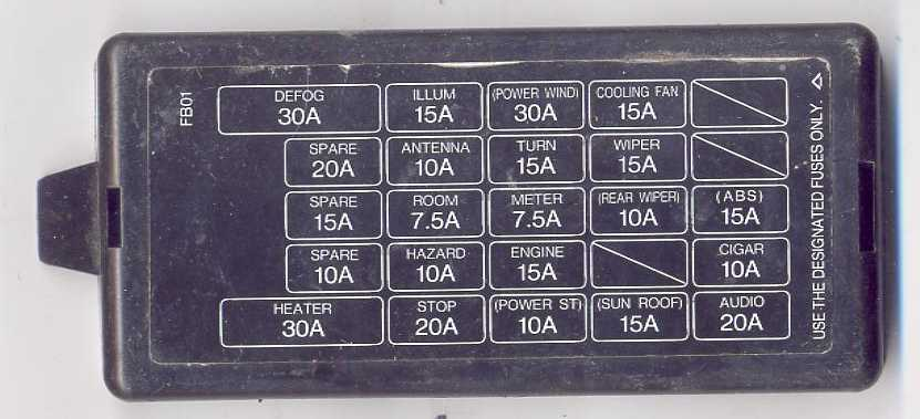 WT_1253] 1986 Rx 7 Fuse Box Download DiagramLotap Seve Ogeno Obenz Garna Mohammedshrine Librar Wiring 101