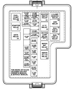 2004 chrysler sebring fuse box diagram sr 7063  chrysler concorde wiring diagrams  sr 7063  chrysler concorde wiring diagrams