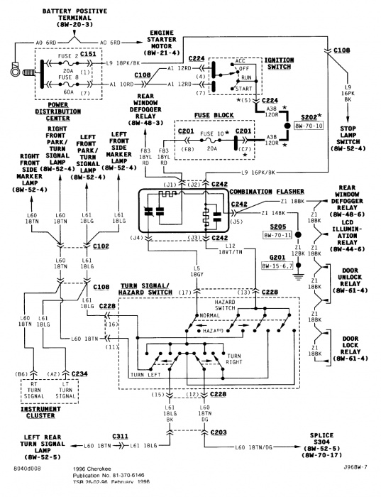 Surprising Jeep Tj Turn Signal Wiring Diagram Basic Electronics Wiring Diagram Wiring Cloud Overrenstrafr09Org