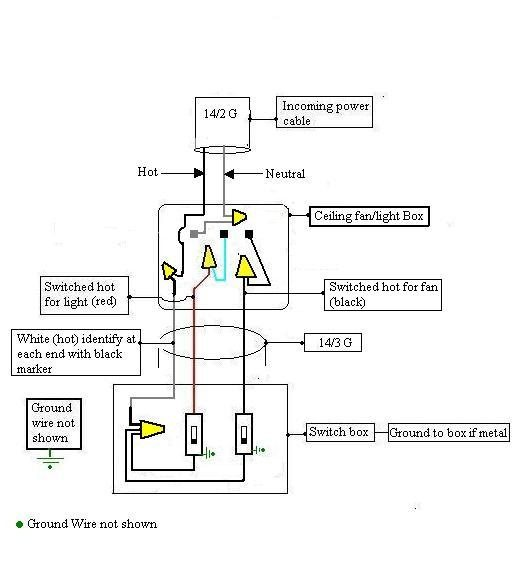 3 sd ceiling fan switch wiring diagram in the mb 2415  fan capacitor wiring diagram also sd ceiling fan motor  fan capacitor wiring diagram also sd