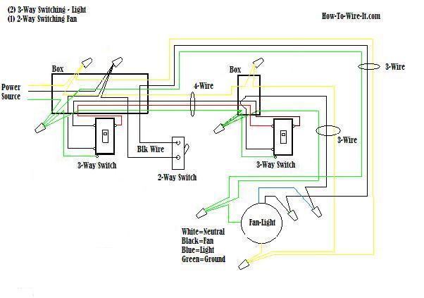 Incredible Wiring Diagram For Westinghouse Ceiling Fan Wiring Diagram Wiring Cloud Rdonaheevemohammedshrineorg