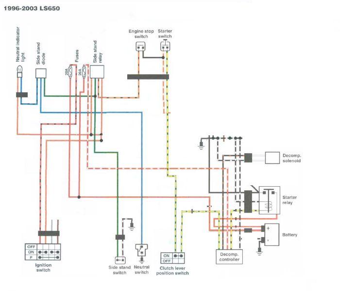Suzuki Savage 650 Wiring Schematic - Wiring Diagram