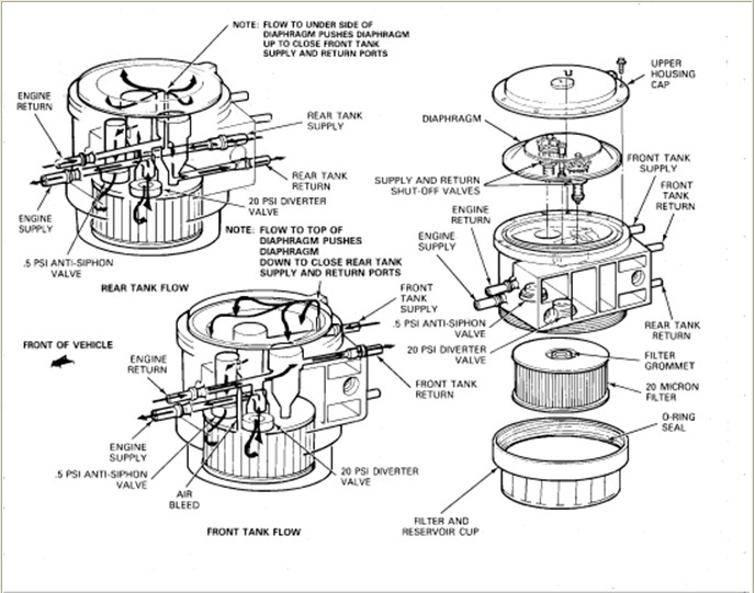 [SCHEMATICS_49CH]  FC_2146] 1986 Ford F 250 Fuel Filter Location Schematic Wiring | 1986 Ford F 250 Fuel Filter Location |  | Getap Lectu Eopsy Inama Mohammedshrine Librar Wiring 101