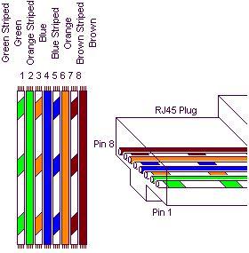 TV_8565] Ethernet Socket Wiring Uk Wiring DiagramScata Kapemie Mohammedshrine Librar Wiring 101