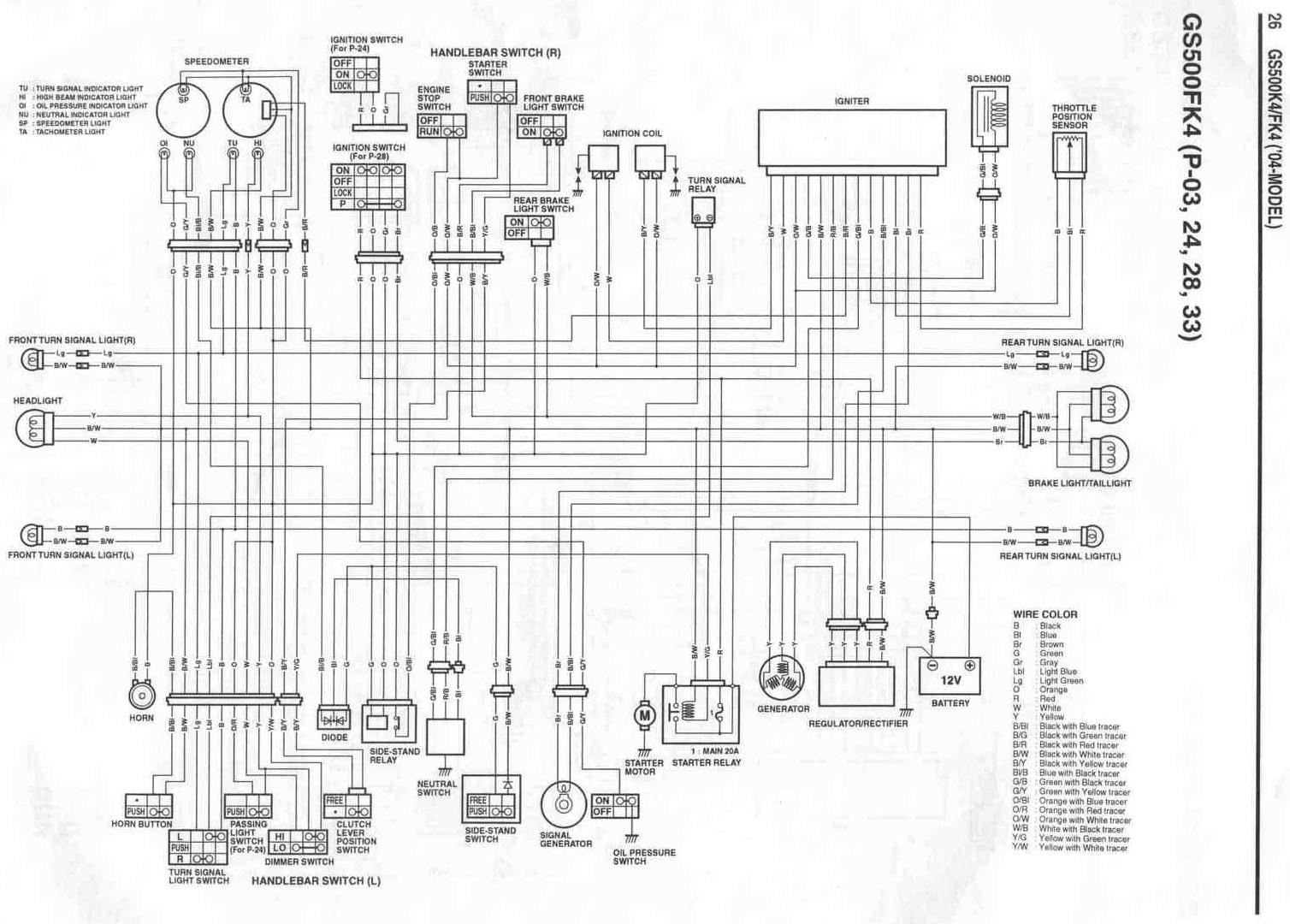 Remarkable Suzuki Ltz 250 Wiring Diagram Basic Electronics Wiring Diagram Wiring Cloud Itislusmarecoveryedborg