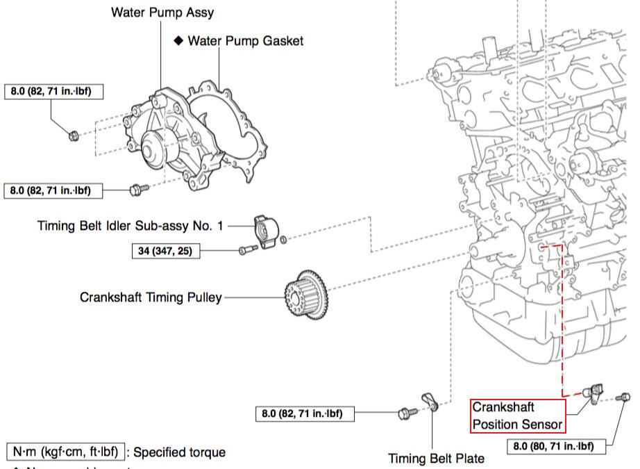 Lc 3857 Diagram Toyota Sienna Engine Diagram 2006 Toyota Ta A Belt Diagram Free Diagram