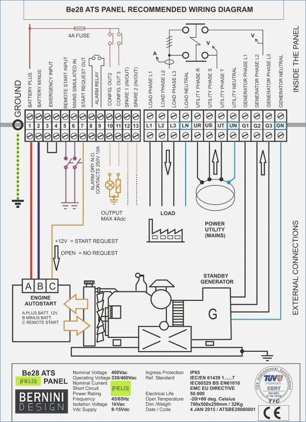 Magnificent Generac Automatic Transfer Switch Wiring Diagram 100 Amp 3 Phase Wiring Cloud Staixaidewilluminateatxorg