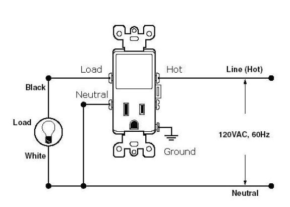 AK_7830] Leviton T5225 Wiring Diagram Switch Schematic WiringOrsal Phot Denli Mohammedshrine Librar Wiring 101