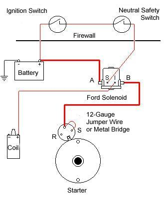 Cool Ford Relay Wiring Wiring Diagram Data Wiring Cloud Onicaxeromohammedshrineorg