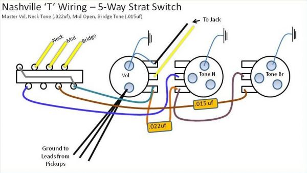 [DIAGRAM_5NL]  ZM_7457] Way Tele Wiring The Gear Page Wiring Diagram | Fender Deluxe Nashville Telecaster Wiring Diagram Free Picture |  | eachi.renstra.fr09.org