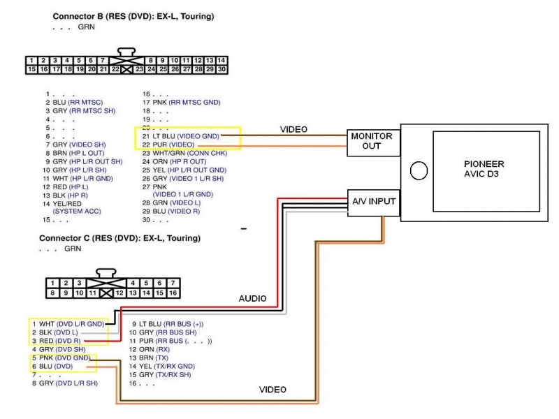 pioneer deh 1900mp wiring diagram  fuse box diagram for