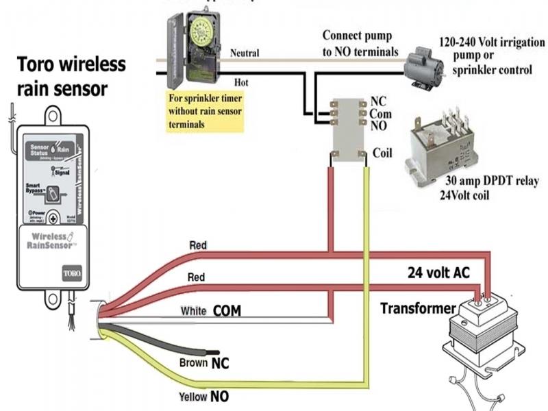 acme open delta wiring diagram - wiring diagrams  10.e7.lesvignoblesguimberteau.fr