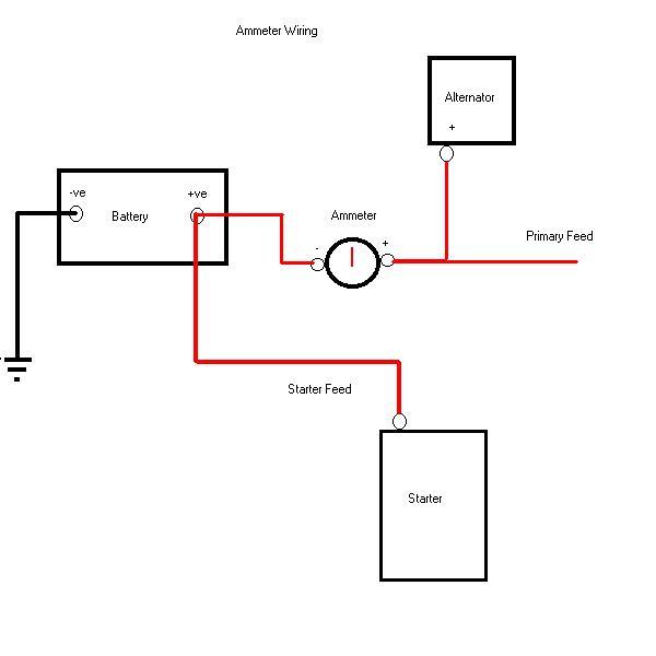 WD_9859] 12 Volt Meter Wiring Diagram Schematic WiringAbole Aidew Illuminateatx Librar Wiring 101
