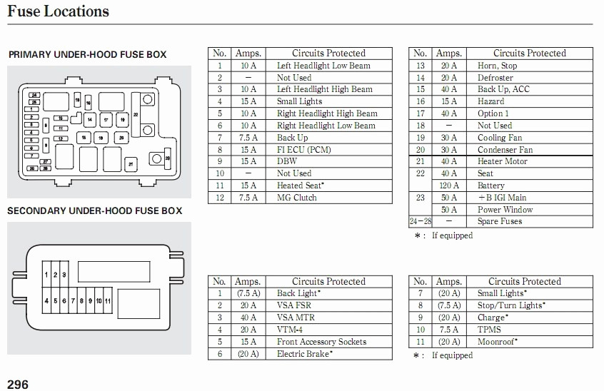 No 1922 05 Acura Tsx Engine Diagram Download Diagram