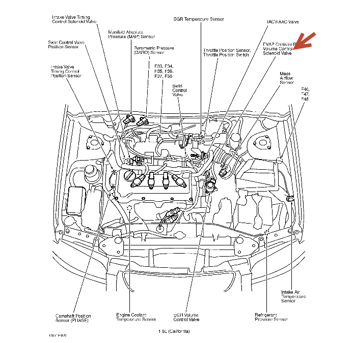 1998 Nissan Sentra Engine Diagram Gm Steering Column Wiring Starter Jimny Waystar Fr