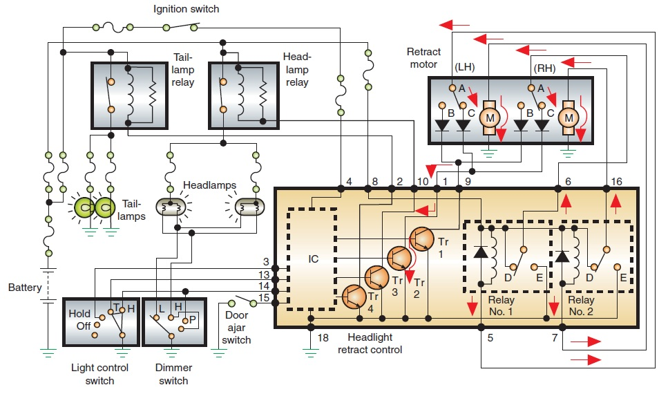 Schematic Forest River Travel Trailer Wiring Diagram from static-cdn.imageservice.cloud