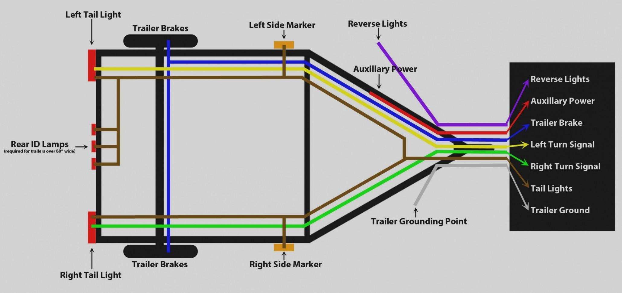 [DIAGRAM_1JK]  LM_5509] Cargo Mate Utility Trailer Wiring Diagram Free Picture Schematic  Wiring | Wells Cargo Wiring Diagrams |  | Mimig Xtern Bios Attr Menia Ehir Amenti Xolia Nful Mohammedshrine Librar  Wiring 101