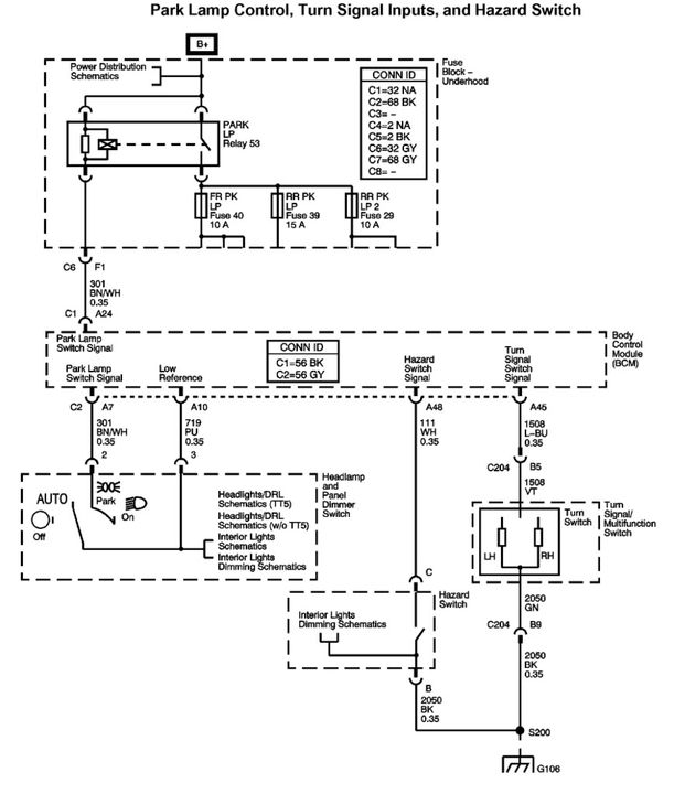 Enjoyable Trailer Wiring Diagram 2004 Gmc Canyon Wiring Diagram Database Wiring Cloud Hisonepsysticxongrecoveryedborg