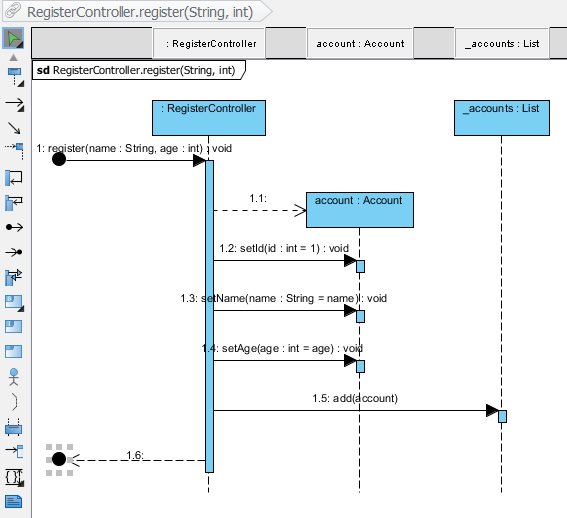 Mn 2422  Circuit Diagram Maker Java Schematic Wiring
