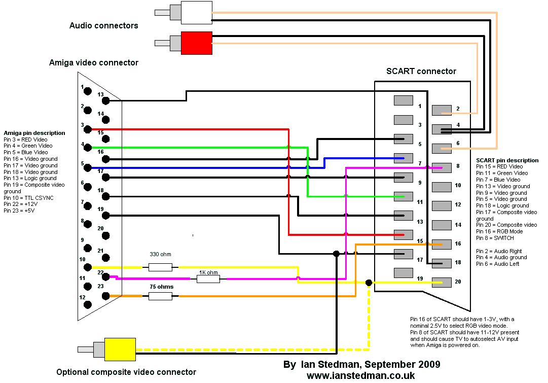 Superb Usb To Rca Cable Wiring Diagram Basic Electronics Wiring Diagram Wiring Cloud Inklaidewilluminateatxorg