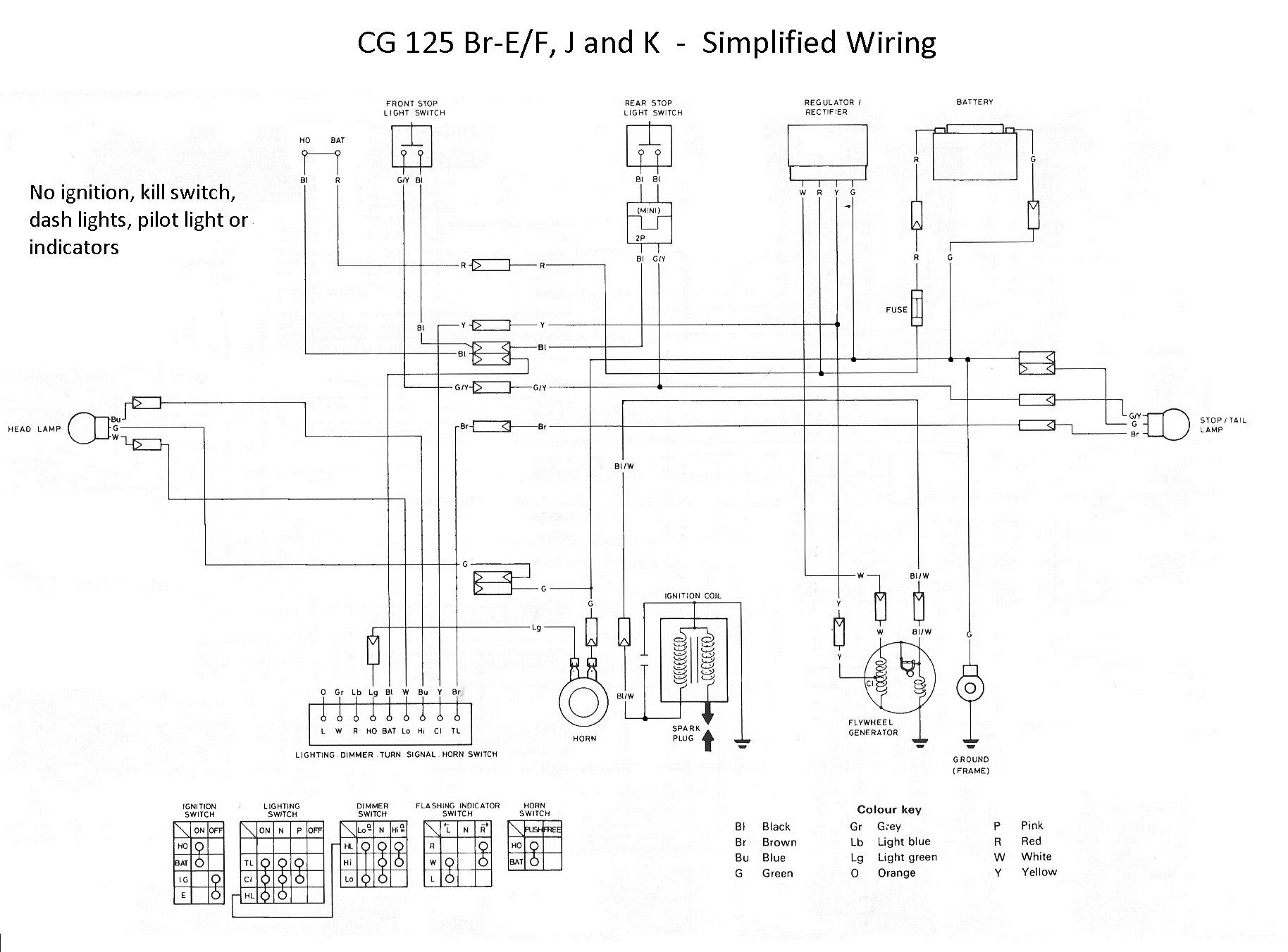 AV_2165] 125Cc Lifan Wiring Diagram Http Planetminiscom Forums Chinese Free  DiagramHabi Inrebe Mohammedshrine Librar Wiring 101