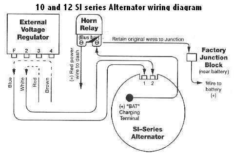 1967 camaro alternator wiring diagram - wiring diagrams data phone-post-a -  phone-post-a.ungiaggioloincucina.it  ungiaggioloincucina.it