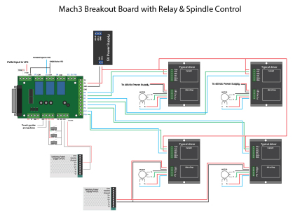 Phenomenal Complete Wiring Diagram Cnc 6 Axis Interface Breakout Board With Wiring Cloud Ittabisraaidewilluminateatxorg