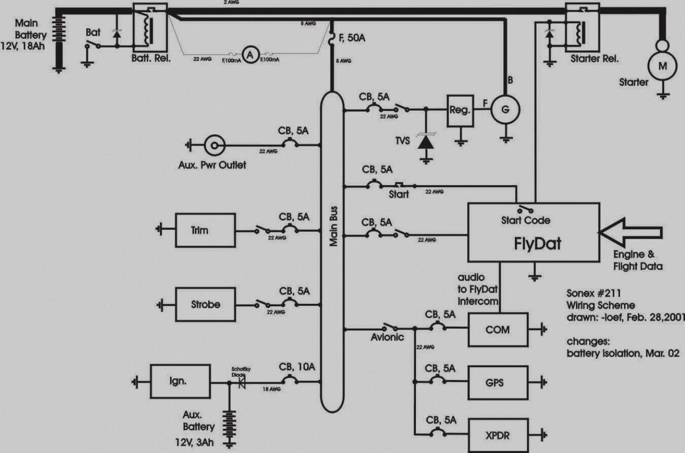 WH_8580] Avionics Wiring Diagrams Schematic WiringOxyt Ginia Mohammedshrine Librar Wiring 101
