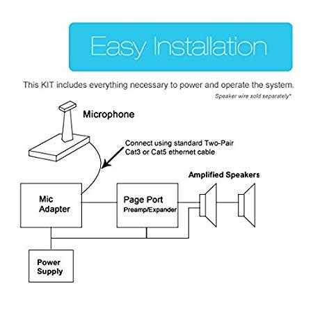 Cool Amazon Com Valcom 2 Horn Speaker Paging Pa System Kit Industrial Wiring Cloud Cranvenetmohammedshrineorg